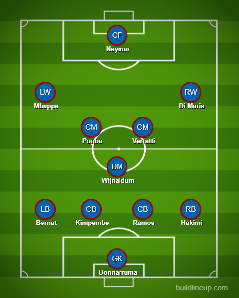 This starting XI is surely capable of beating anyone in front of them